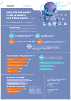 20190523 infographie RPA