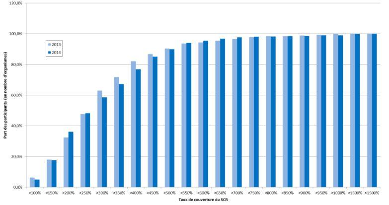 dispersion-ratioS2-2014